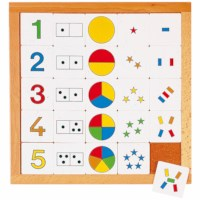 Counting diagram 1 - 5